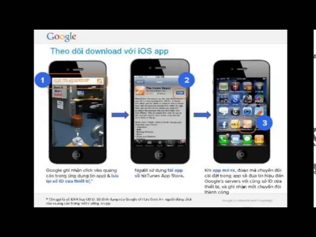[nhatanhtuan] Thủ thuật chạy quảng cáo Google, Google Adwords – Toa dam – Xay dung Quang cao tren thiet bi di dong