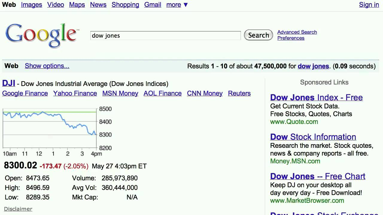 Google Finance Stock Quotes Google Finance Stock Quotes New Google Finance Expands Realtime