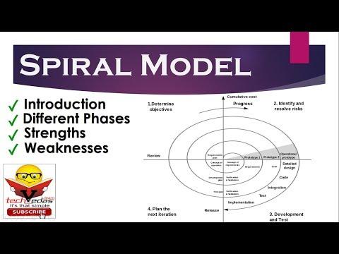 Spiral Model In Software Engineering