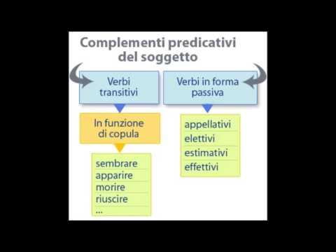 complemento oggetto e complementi predicativi del soggetto