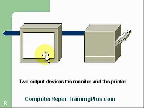 A+ Computer Repair Training Course - Hardware - Lesson 1-1