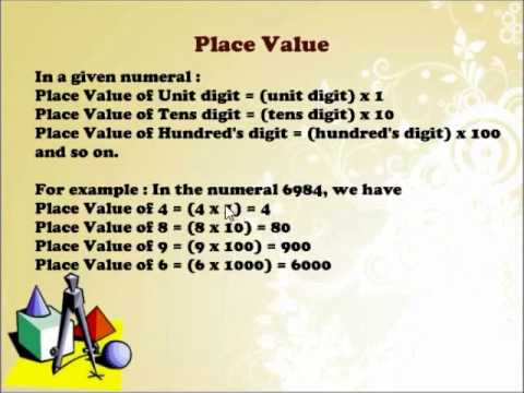 mathematics for beginners face value and place value of a digit on a number lesson 2 youtube. Black Bedroom Furniture Sets. Home Design Ideas