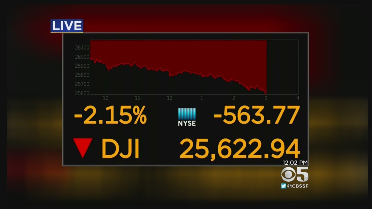 Dow drops more than 300 at opening, extending Friday's losses