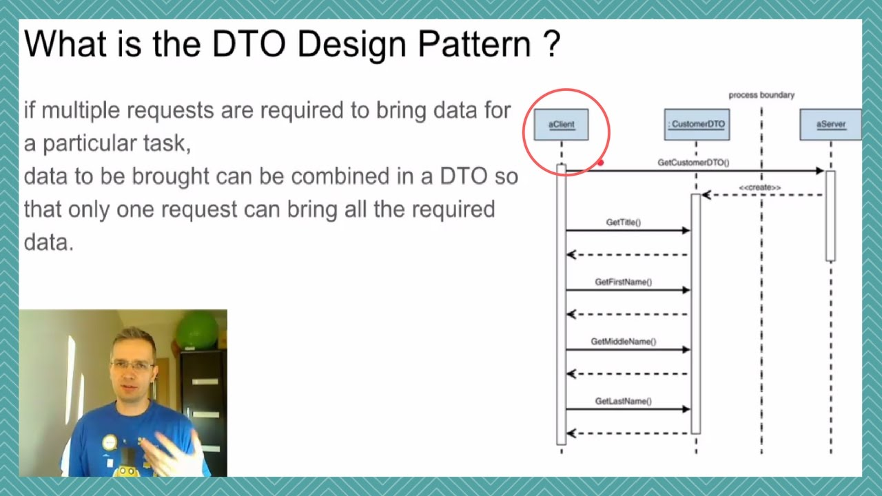 Dto Data Transfer Object In Java Youtube