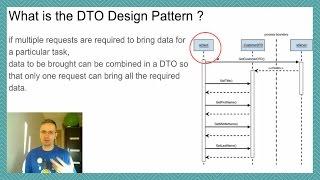 DTO Data Transfer Object in Java