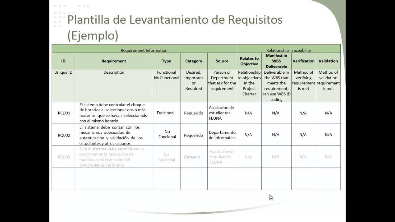 Herramientas para el levantamiento de requerimientos de sistemas ...