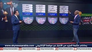 أمم إفريقيا.. قمة جزائرية تونسية واختبارات صعبة للمغرب ومصر