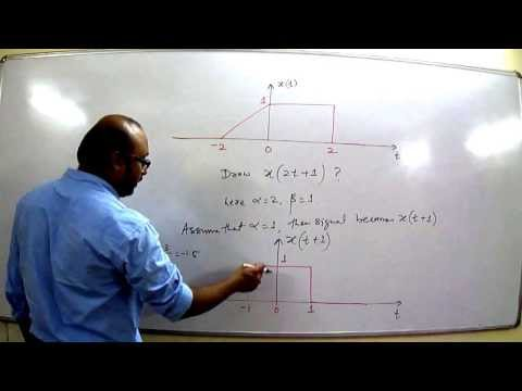 Lecture on basic operation of continuous time signals