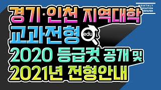 [2020 수도권 경기…