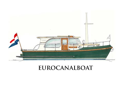 Canal cruising hiring and buying a boat in Europe and the Canal du Midi