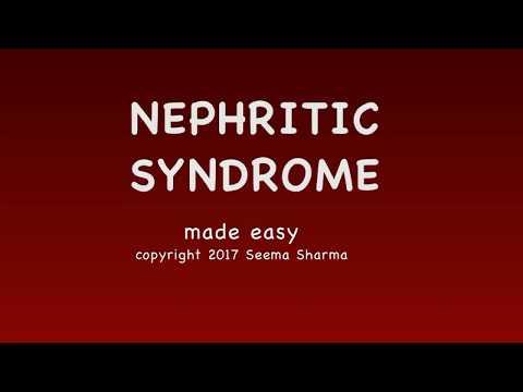 Nephritic Syndrome: IgA Nephropathy, PSGN, Goodpasture's, Wegener's, RPGN #step3 #step2ck