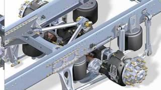 Rear axle suspension TGX and TGS
