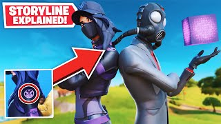 NEW Fortnite Storyline FINDINGS! CUBE EVENT IS BACK! Purple Remedy Logo Solved, New FREE SKINS SOON!