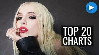 TOP 20 CHARTS • APRIL 2020 | Persönliche Charts