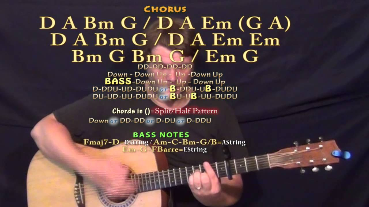 Whiskey Girl Toby Keith Guitar Lesson Chord Capo 4th Youtube