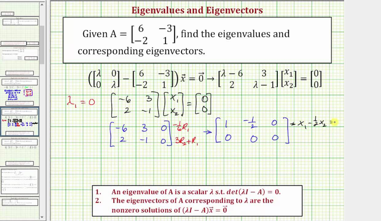 Ex 1: Find the Eigenvalues and Corresponding Eigenvectors of a 2x2 Matrix