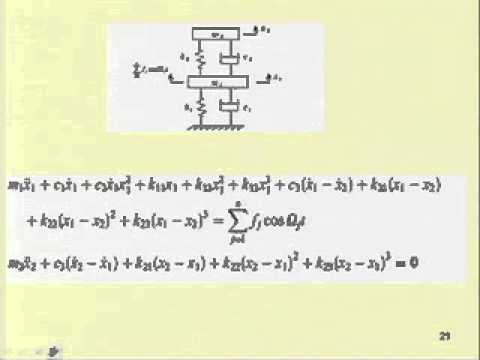 Mod-02 Lec-06 Ordering of nonlinear Equation of motion