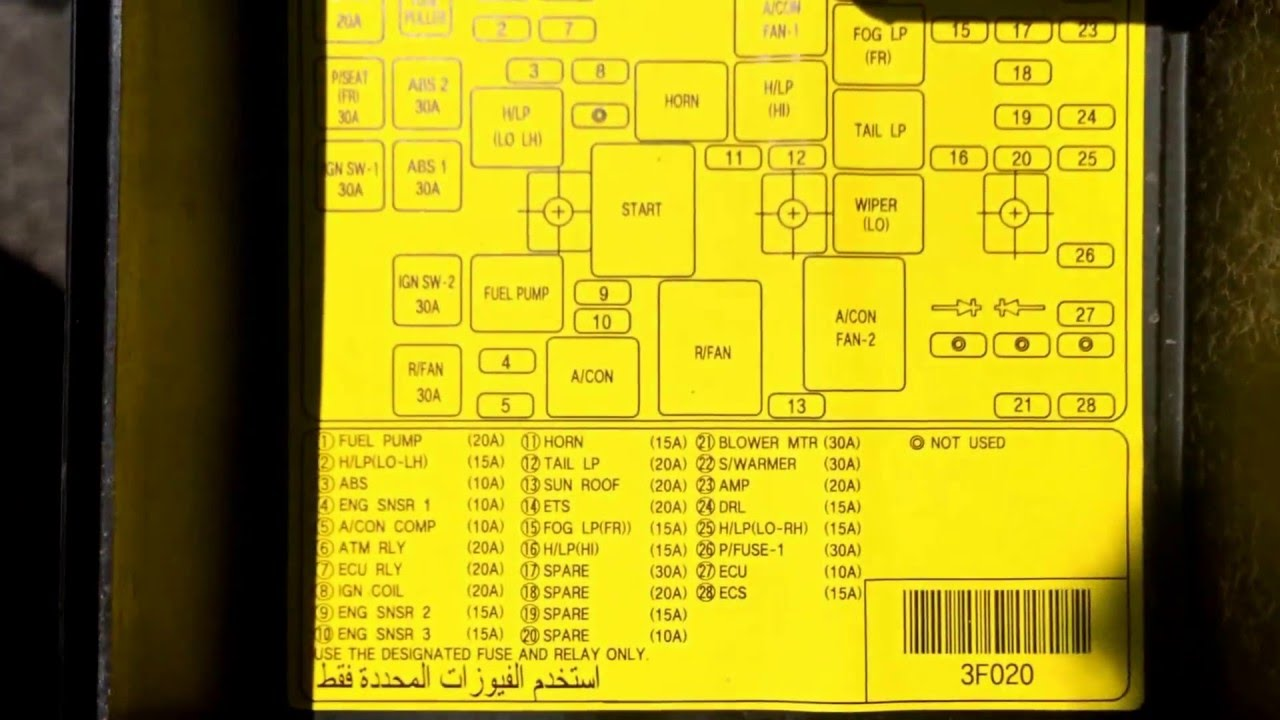 2005 Kia Amanti Main Fuse Box Location  YouTube