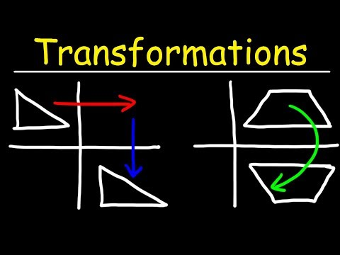 Translations Reflections and Rotations, Transformations Coordinate Plane, Line of Symmetry, Geometry