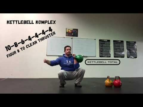 Unkonventioneller Kettlebell Komplex