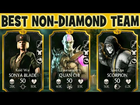 Best Team for WRECKING FATAL BATTLES! Tournament Quan Chi is