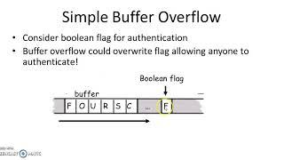 Buffer Overflow Problem - Dr. Deepak Sharma