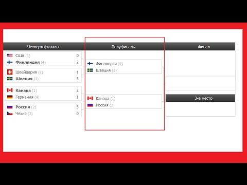 Чемпионат Мира по хоккею 2017. Россия Чехия. Плей офф. Результаты и Расписание