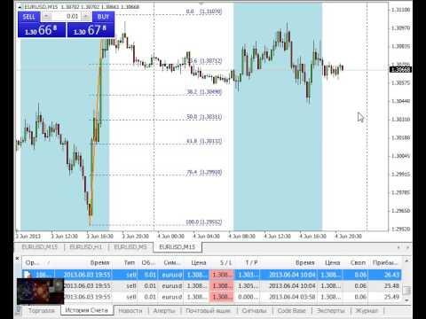 Форекс стратегия по М15 у кого день занят (продолжение)