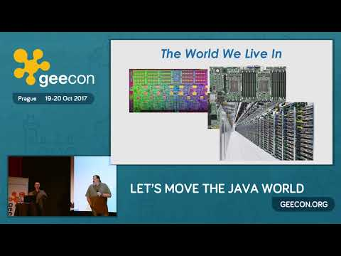 GeeCON Prague 2017: Thompson/Montgomery - Design process behind the fastest Messaging System