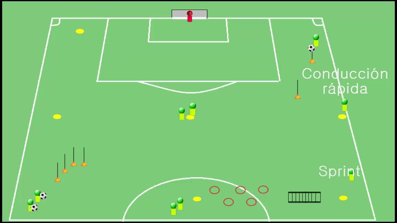 Circuito Tecnico Futbol : Fútbol base circuito físico técnico básico youtube