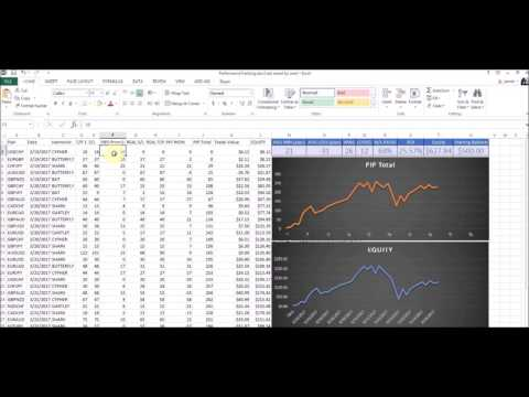 Performance Tracking Spreadsheet