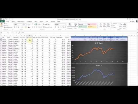 Performance Tracking Spreadsheet