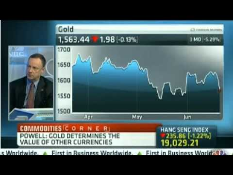 Central Banks Manipulate Gold Markets