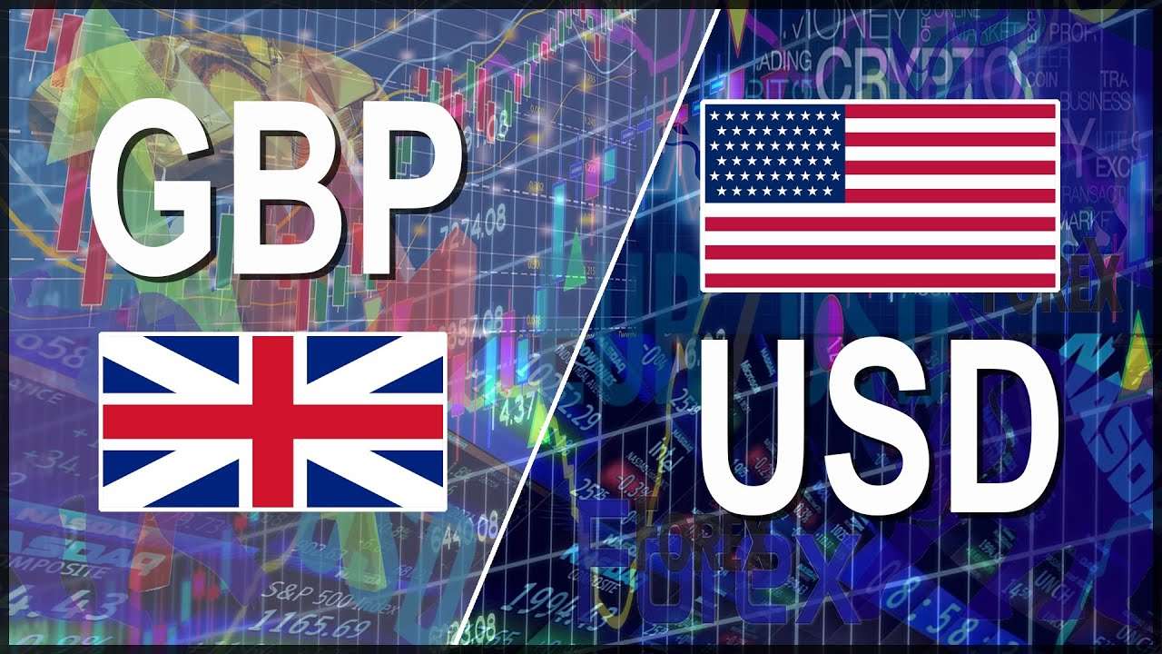 Weekly Forex Forecast for GBP/USD | Short Term Trading | 19 - 24 January 2020