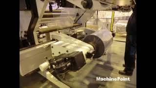 ATLAS  second hand machine Independent Rewind Stations Film Slitter-Rewinder MachinePoint