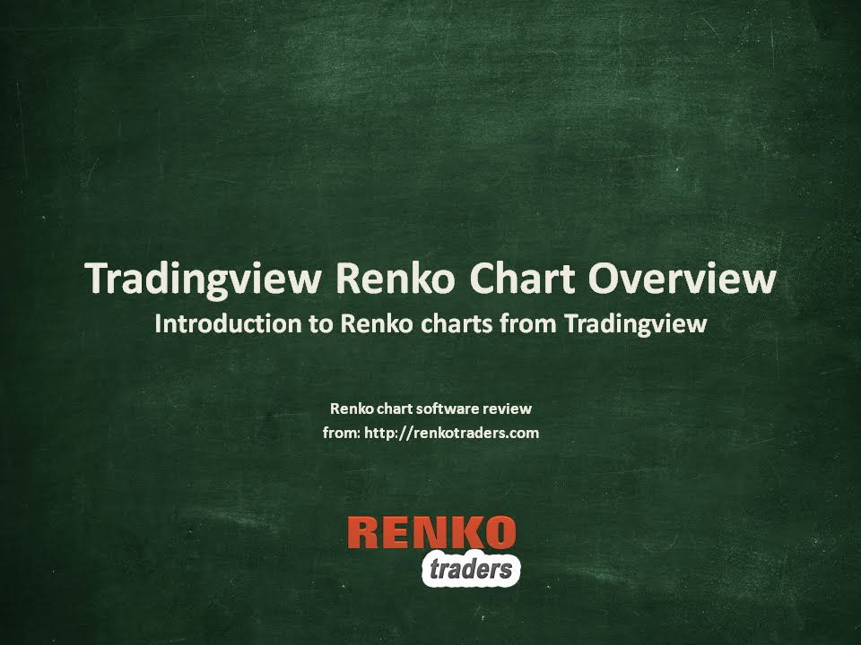 Tradingview Renko Charts - Introduction