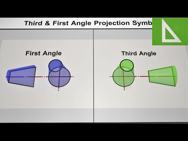 Third & First Angle Symbols What are they?