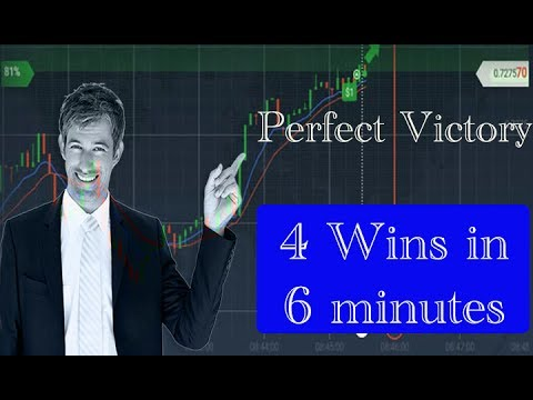 For traders, winning streak (4 wins in 6 minutes)  2 indicators