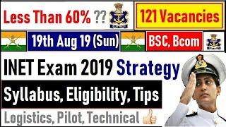 INET exam 2019 Strategy | Notification, Eligibility, Age limit