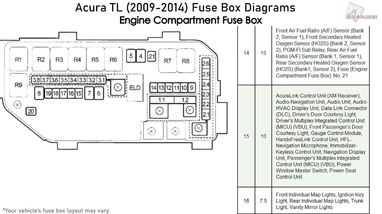 Acura TL (2009 2014) Fuse Box Diagrams - YouTube