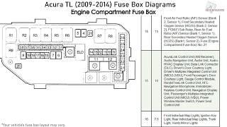 Acura TL (2009 2014) Fuse Box Diagrams - YouTube   Acura Tl 2009 Fuse Box      YouTube
