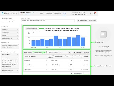 Tutorial 2016 - HOW TO Use GOOGLE KEYWORD PLANNER | 2016 The Best Way