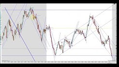 Learn How To Day TRade With Price Action 05 13 2020