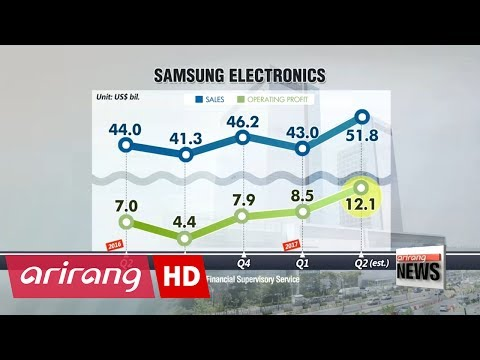 Samsung Electronics expects record profits in Q2, surpassing Apple's