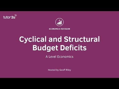 Cyclical and structural budget deficits