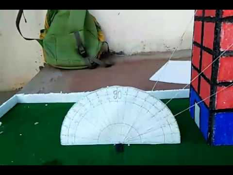 Model of trigonometry applications for class 10