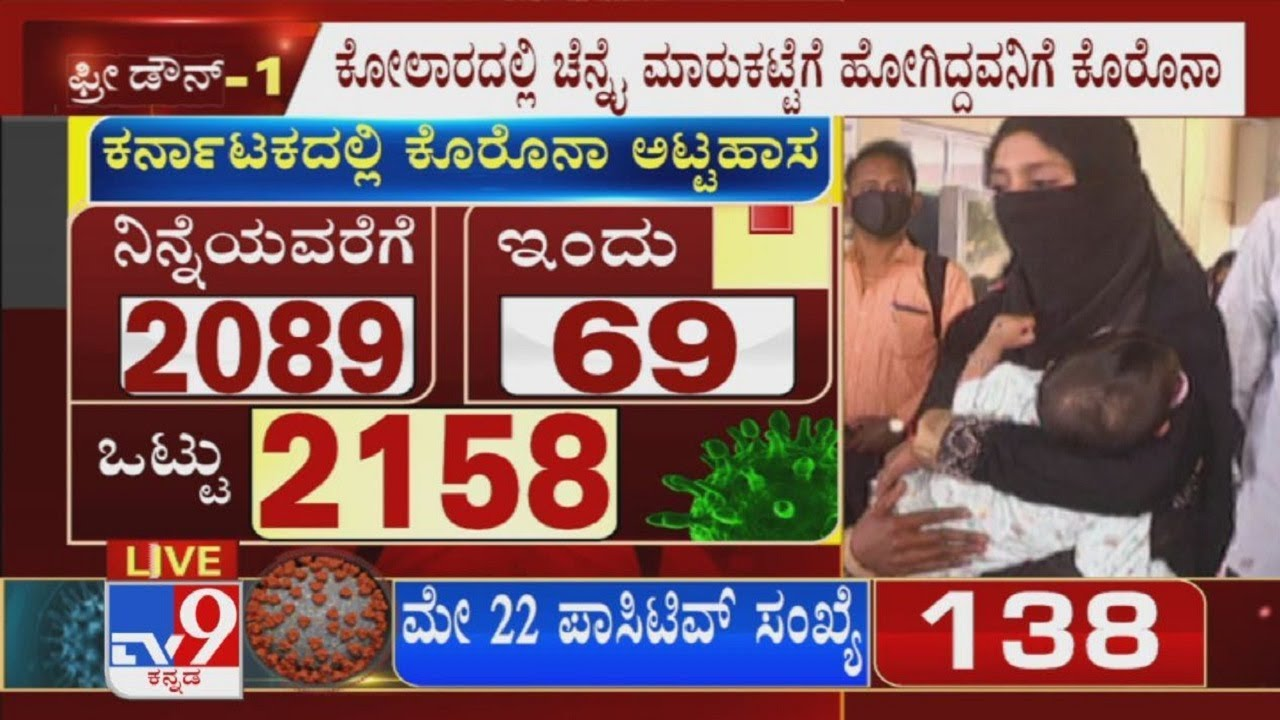 District Wise Report On 69 New COVID-19 Cases In Karnataka (25-05-2020)
