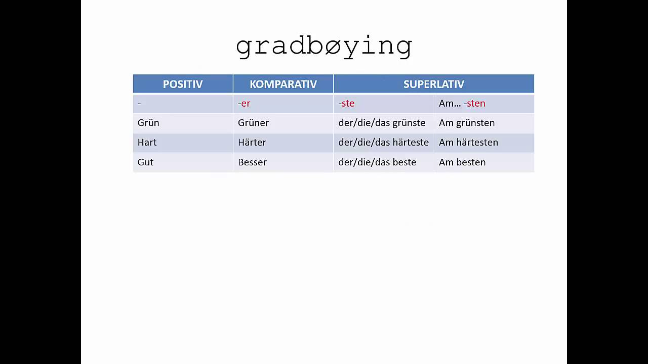 Gradbøying av adjektiv