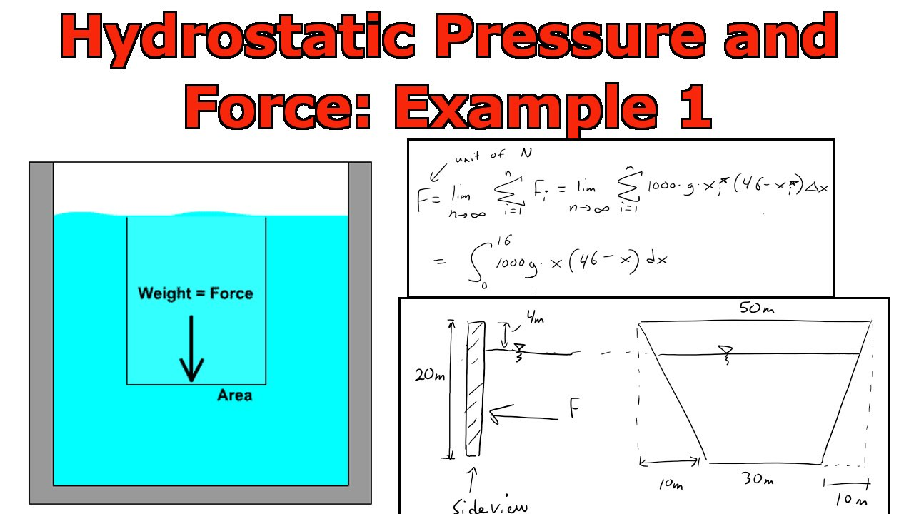 Hydrostatic Pressure And Force  Example 1  Force On A Dam