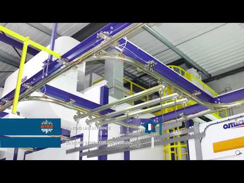 NIKO OVERHEAD CONVEYOR SYSTEMS FOR PAINTING LINES